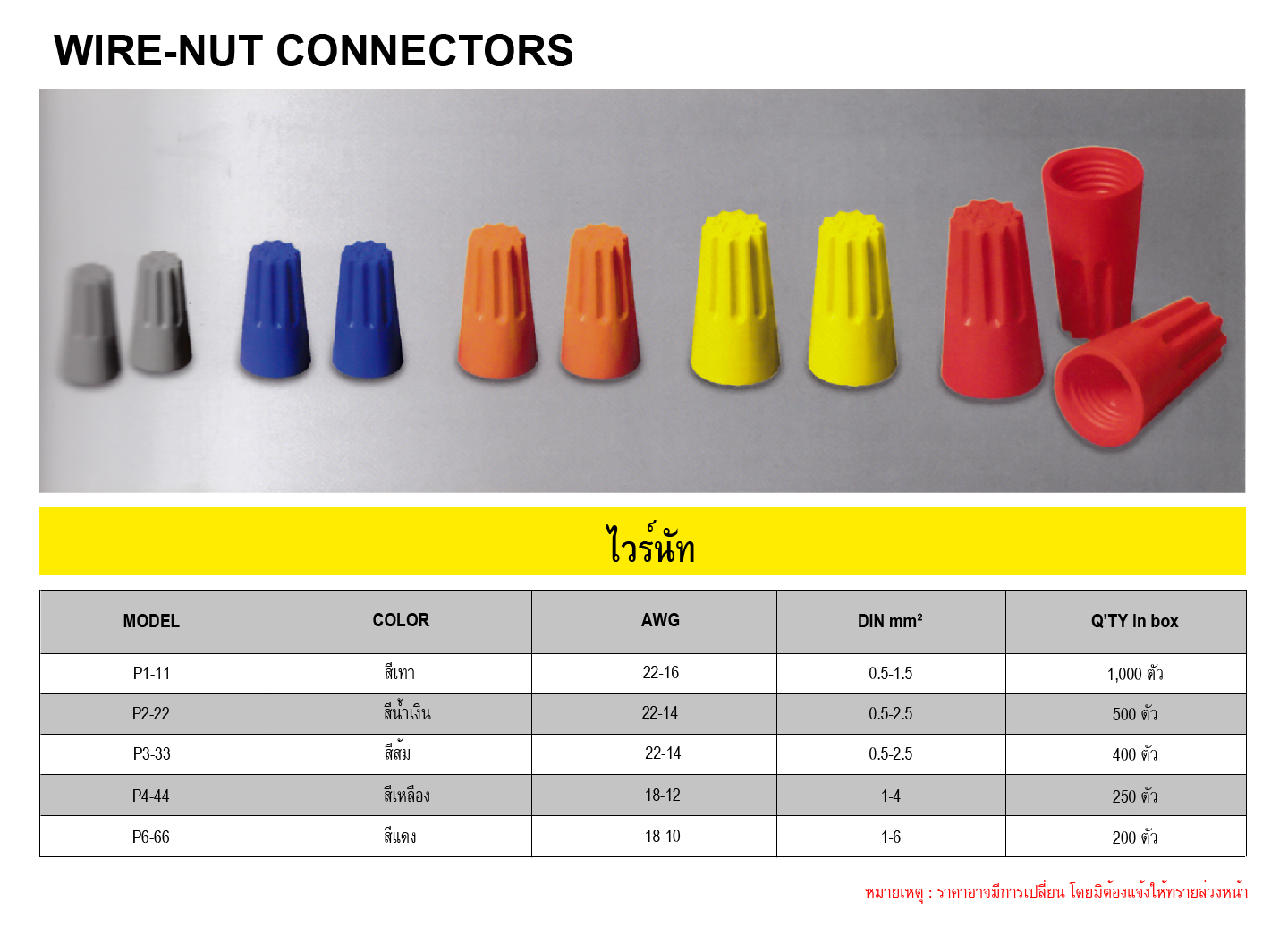 Lovely wire nut colors contemporary electrical and wiring wire nut connectors knt cable sciox Images